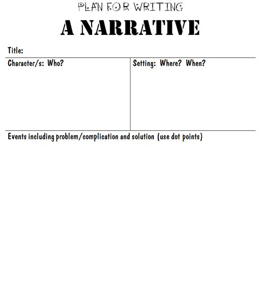 tips when writing a narrative essay