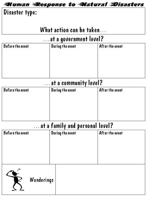 Free Natural Disaster Graphic Organizer