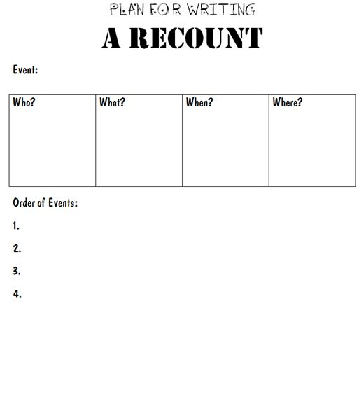 writing a recount template for resume