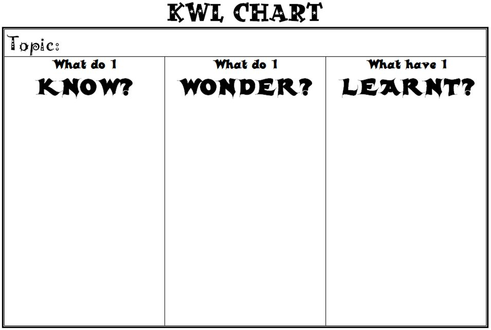 Kwl Chart Kwl Chart Kwl Chart Top Teacher Innovative And Creative