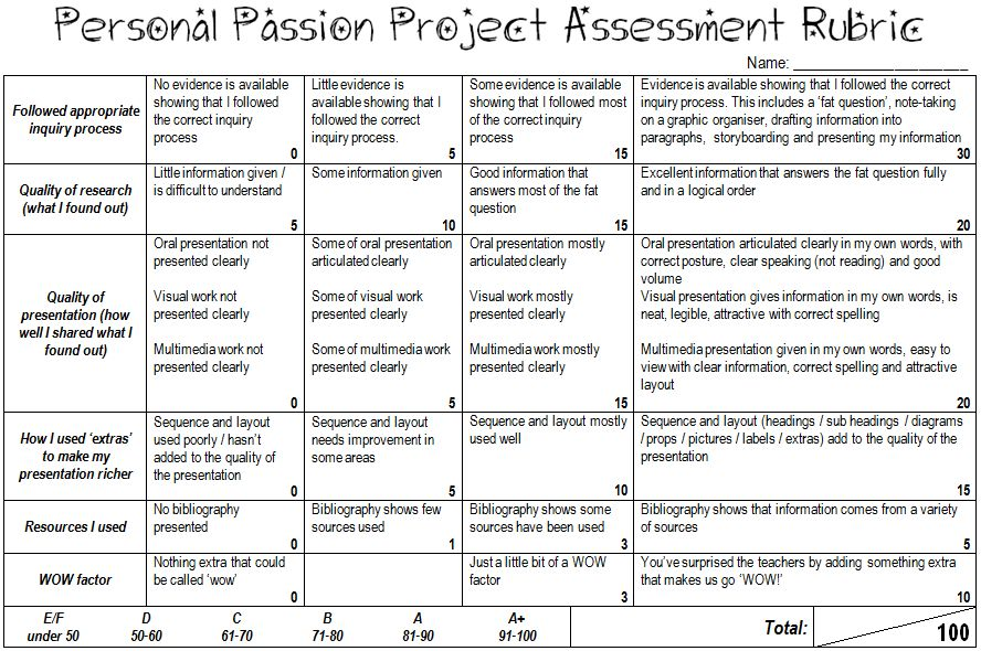 passion for science essay Passion for science essay, - writing comparison essays we carefully choose writers to employ, paying attention to their skills and abilities.