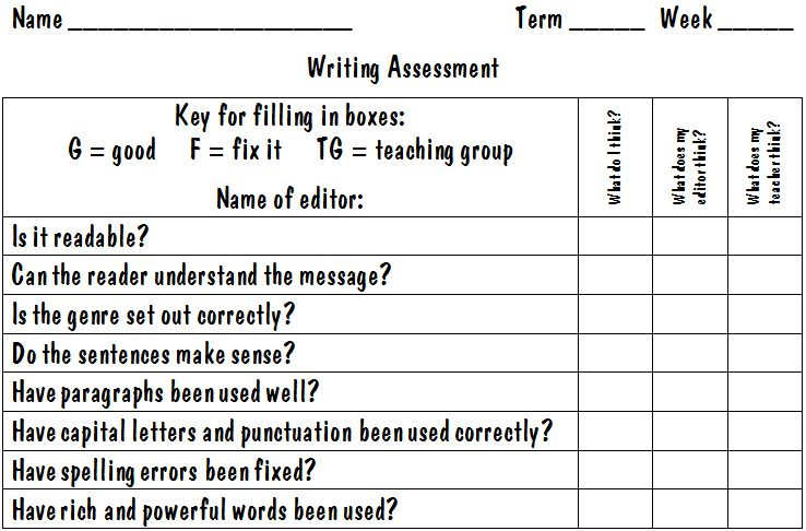 Narrative essay editing checklist