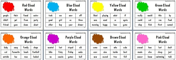 Sight Words - MargD Teaching Posters