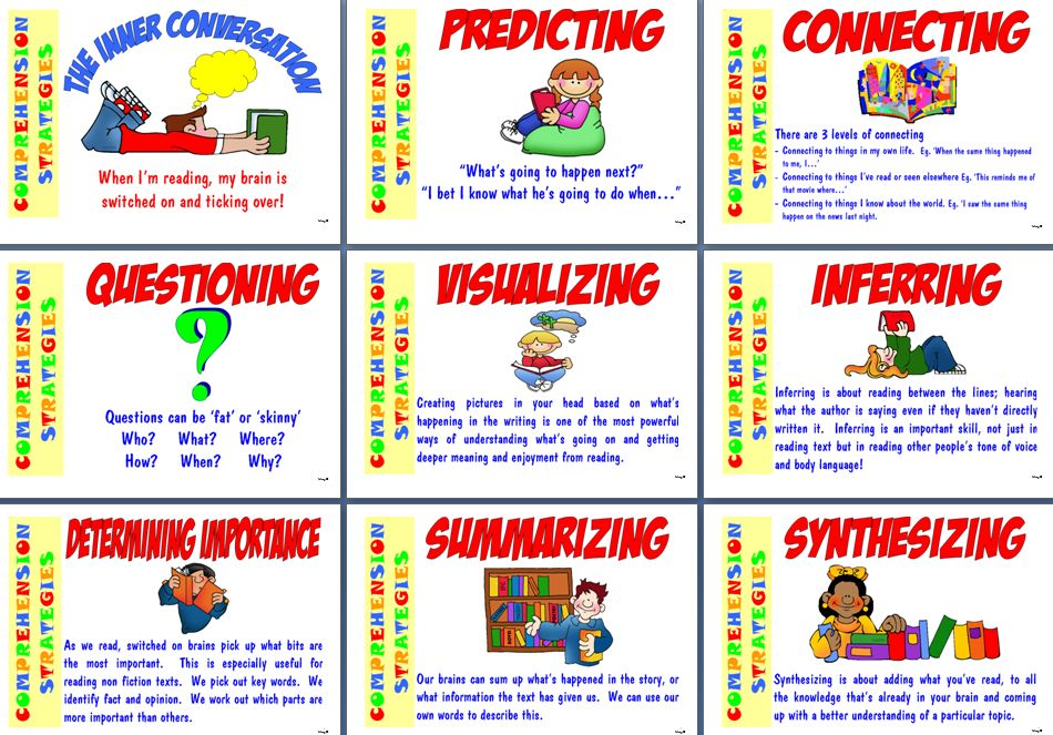 Comprehension - MargD Teaching Posters