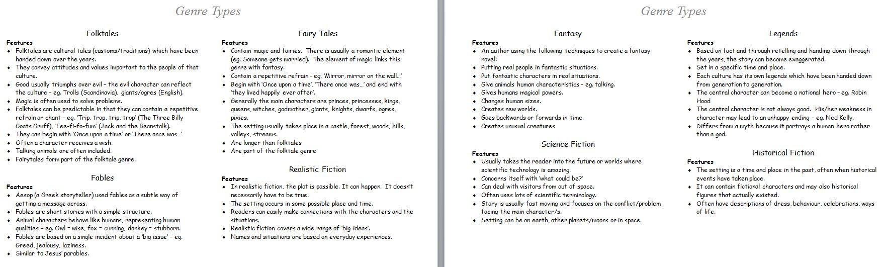 Literature 3 - MargD Teaching Posters